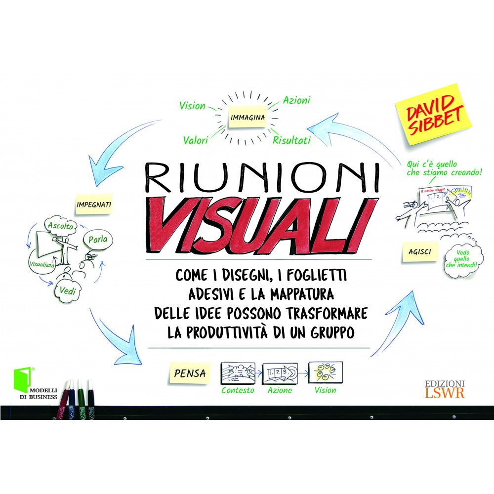 Riunioni visuali